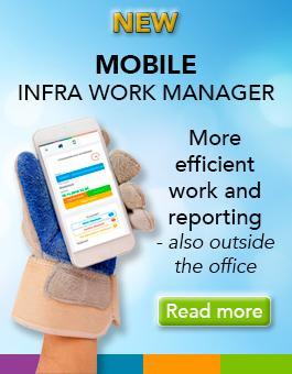 Mobile IWM